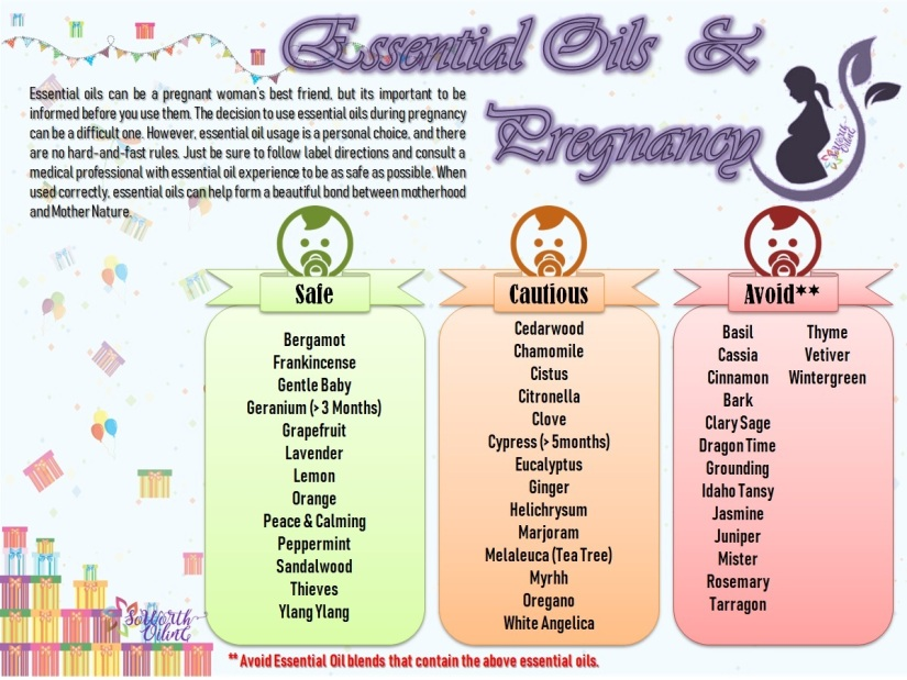 EO to use during pregnancy.jpg