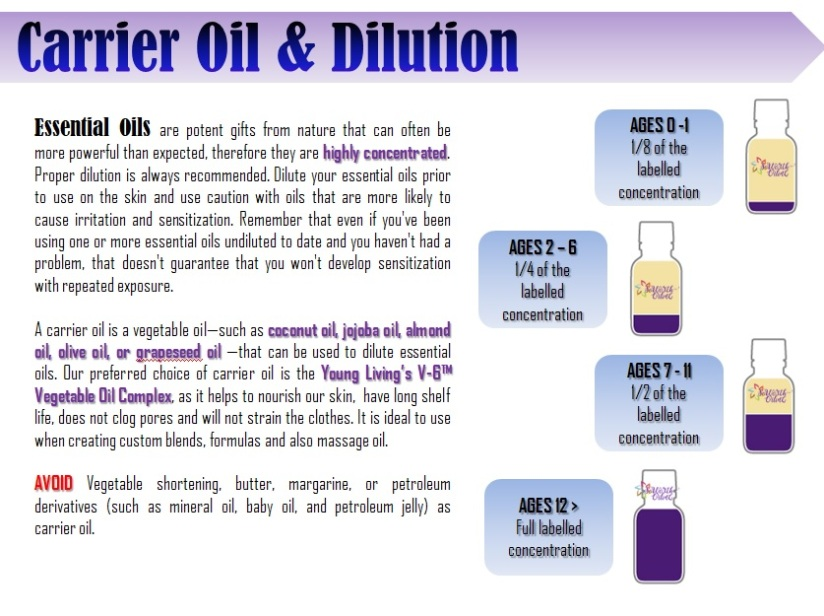 dilution guide.jpg